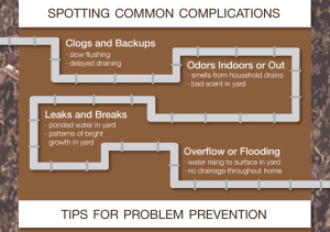 Spotting common septic system problems