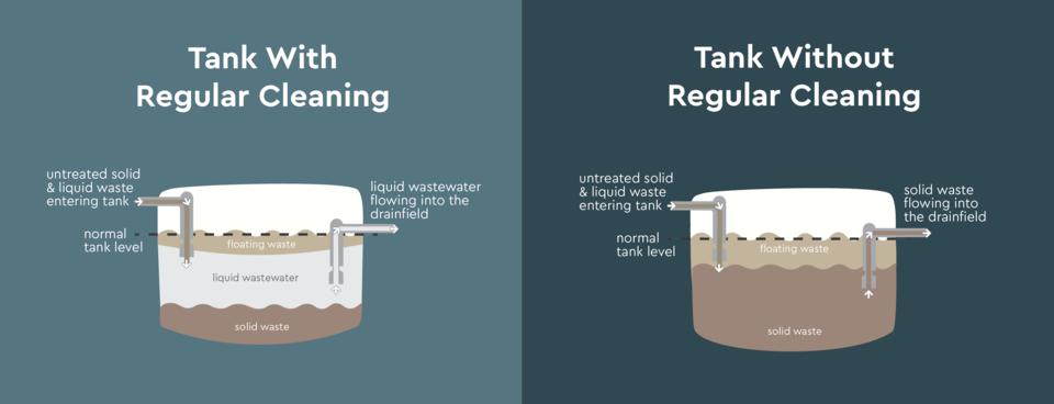 tank-infographic